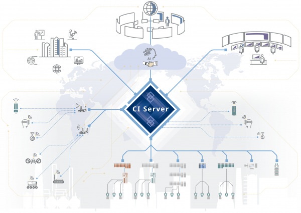 YOKOGAWA LANCEERT COLLABORATIVE INFORMATION SERVER